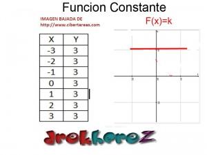 Función Constante Ejemplo – Matemáticas 4 0