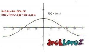 Funciones Trigonométricas Ejemplos – Matemáticas 4 6