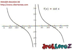 Funciones Trigonométricas Ejemplos – Matemáticas 4 5