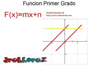 Función de Primer Grado Ejemplo – Matemáticas 4 0