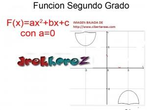 Función de Segundo Grado Ejemplo – Matemáticas 4 0