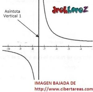 Función Racional–Tipo 2– Matemáticas 4 0