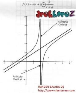 Función Racional–Tipo 4– Matemáticas 4 1