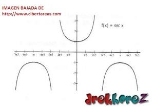 Funciones Trigonométricas Ejemplos – Matemáticas 4 3
