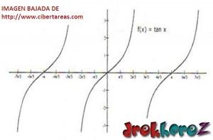 Funciones Trigonométricas Ejemplos – Matemáticas 4 1