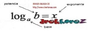 Función Logarítmica Ejemplos – Matemáticas 4 0