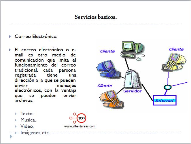 Servicios que ofrece internet – Informática 1 2
