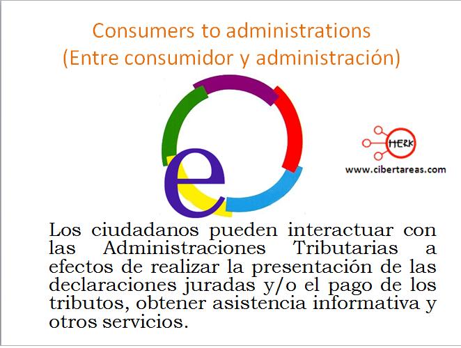 Comercio electronico – Informática 1 6