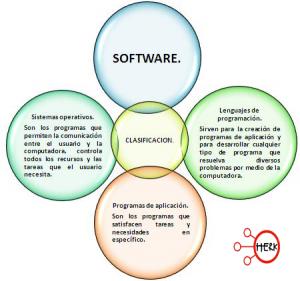 Conceptos Básicos de Informática – Informática 1 6