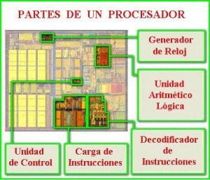 Las partes internas de una computadora – Informática 1 3