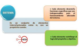 Conceptos Básicos de Informática – Informática 1 1