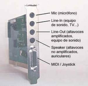 Las partes internas de una computadora – Informática 1 8