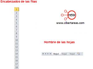 Elementos y barras principales de la pantalla de Excel 2010 2