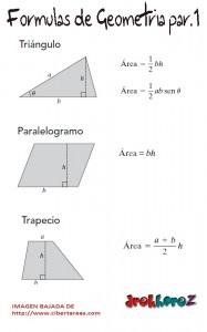 Formulario de Geometría #1 0