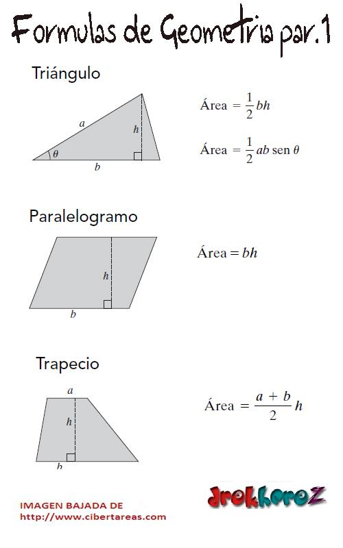 Formulario De Geometr 237 A 1 Cibertareas