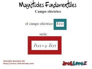 Campo Eléctrico-Magnitudes Fundamentales-Electrónica 0
