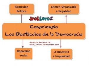 Conociendo los obstáculos de la democracia-mapa mental 0