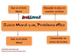 Juicio moral y un problema etico-mapa mental 0