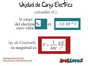 Unidad de Carga Eléctrica-Magnitudes Fundamentales-Electrónica 0