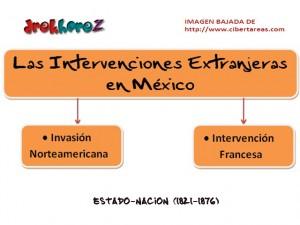 Las intervenciones extranjeras en mexico-estado nacion (1821-1876)-Mapa Mental 0
