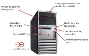 Partes Frontales de una computadora 0