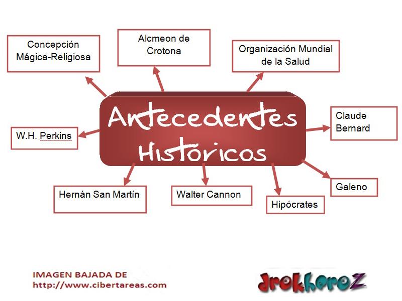 enfermedad en la prehistoria: