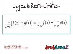 Leyes de los Limites-Calculo Diferencial 2