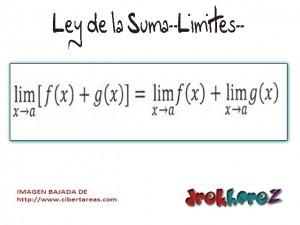 Leyes de los Limites-Calculo Diferencial 1
