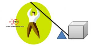 Algoritmos geométricos y aritméticos – Matemáticas 1 2