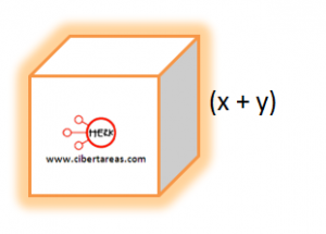 Binomios al cubo – Matemaitcas I 0