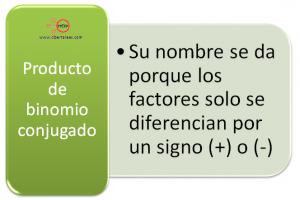 Producto de binomios conjugados – Matemáticas 1 0