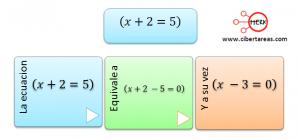 Interpretación gráfica de la función lineal y su relación con la ecuación de primer grado – Matemáticas 1 1