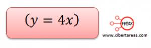 Relación de la ecuación de primer grado con la función lineal – Matemáticas 1 3
