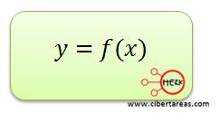 Relación de la ecuación de primer grado con la función lineal – Matemáticas 1 5
