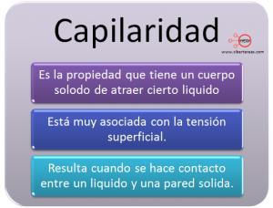 mapa conceptual capilaridad
