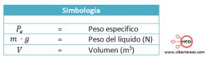 peso especifico1