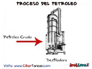 Destiladora-Proceso del Petroleo