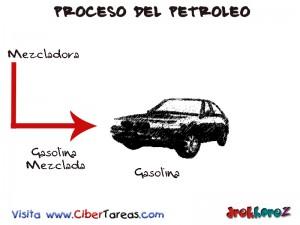 Gasolina-Proceso del Petroleo