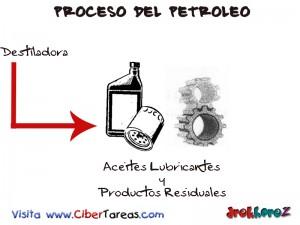 Lubricantes y Residuos-Proceso del Petroleo