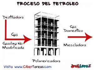 Polimerizadora-Proceso del Petroleo