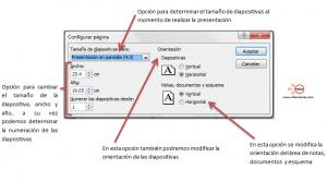 configurar pagina diapositivas powerpoint 2010 pagina ancho alto