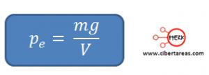 presion hidrostatica 2