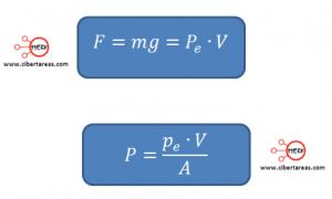 presion hidrostatica 3