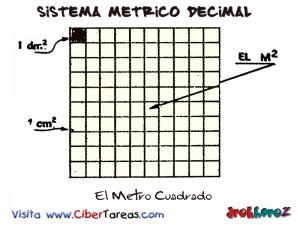 El Metro Cuadrado-Sistema Metrico Decimal