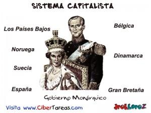 Gobierno Monarquico-Sistema Capitalista