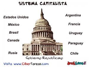 Gobierno Republicano-Sistema Capitalista