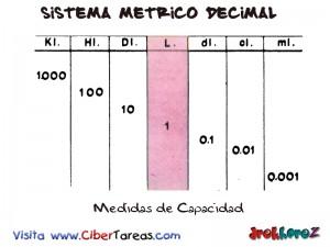 Medidas de Capacidad-Sistema Metrico Decimal