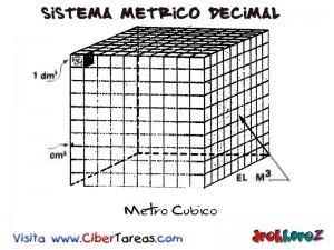 Metro Cubico-Sistema Metrico Decimal