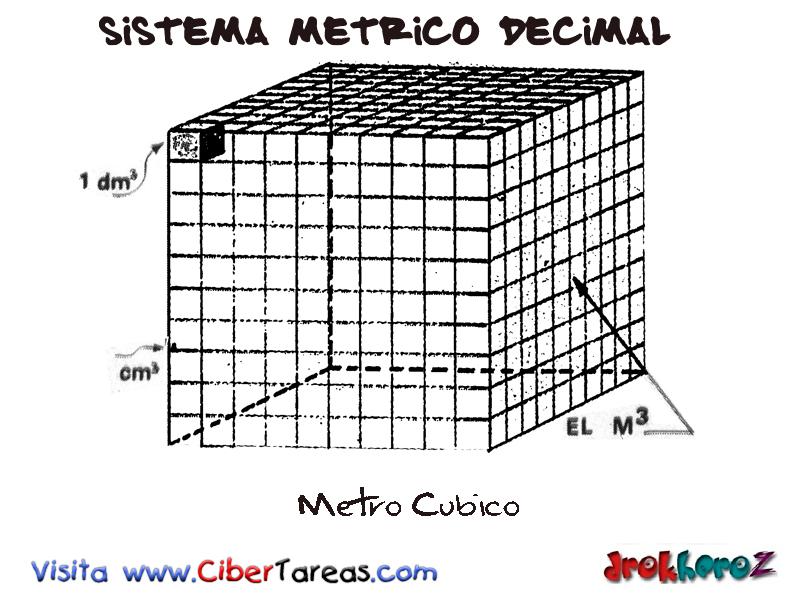 Metro cubico sistema m trico decimal cibertareas for Cuantas tilapias por metro cubico