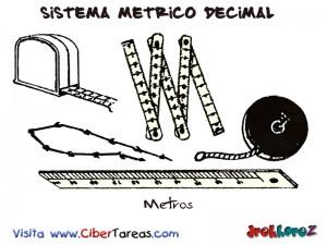 Metros-Sistema Metrico Decimal